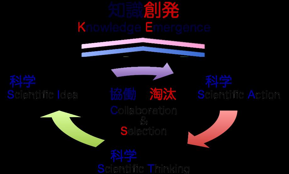 KEsystem